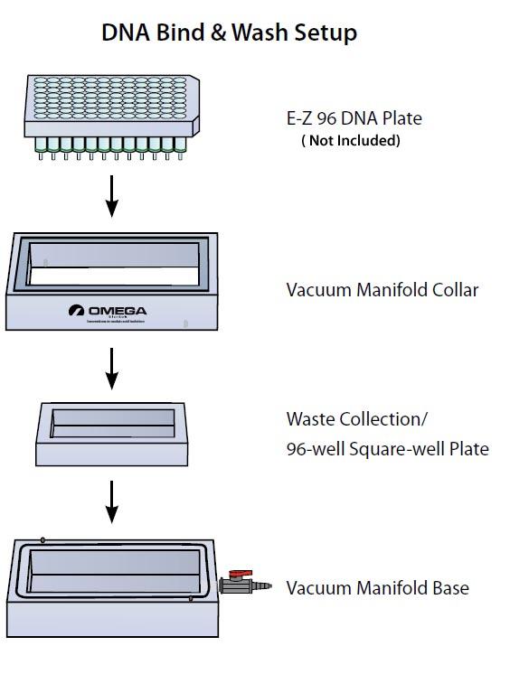 VAC 03 setup